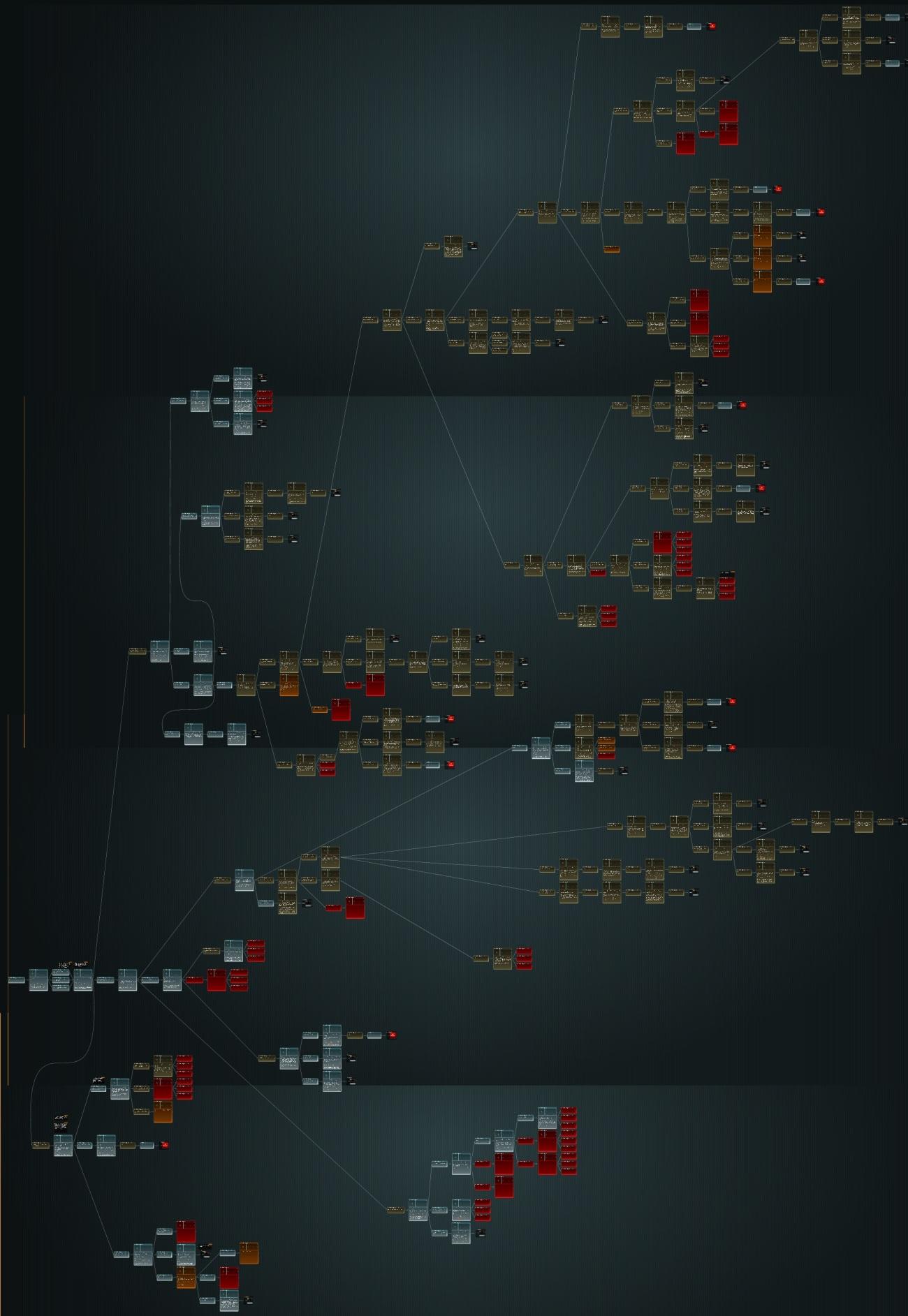 Flowchart 02.jpg